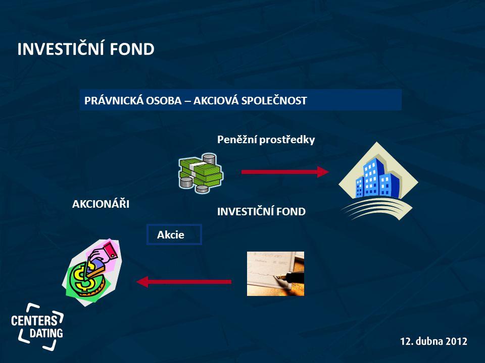 PRÁVNICKÁ OSOBA – AKCIOVÁ SPOLEČNOST AKCIONÁŘI Peněžní prostředky Akcie INVESTIČNÍ FOND