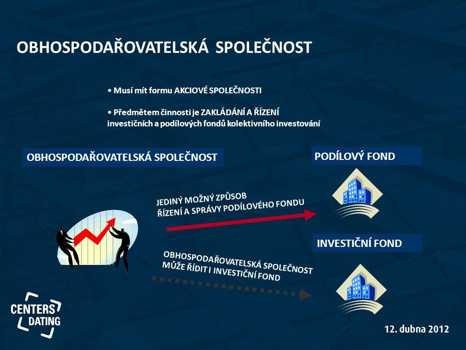 • Musí mít formu AKCIOVÉ SPOLEČNOSTI • Předmětem činnosti je ZAKLÁDÁNÍ A ŘÍZENÍ investičních a podílových fondů kolektivního investování JEDINÝ MOŽNÝ ZPŮSOB ŘÍZENÍ A SPRÁVY PODÍLOVÉHO FONDU OBHOSPODAŘOVATELSKÁ SPOLEČNOST MŮŽE ŘÍDIT I INVESTIČNÍ FOND OBHOSPODAŘOVATELSKÁ SPOLEČNOST INVESTIČNÍ FOND PODÍLOVÝ FOND OBHOSPODAŘOVATELSKÁ SPOLEČNOST