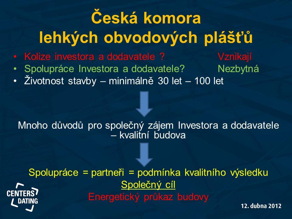Česká komora lehkých obvodových plášťů •Kolize investora a dodavatele ? Vznikají •Spolupráce Investora a dodavatele? Nezbytná •Životnost stavby – mini