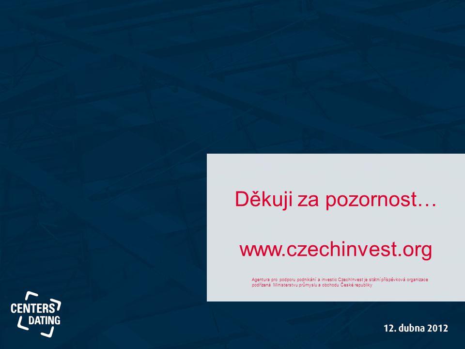 Agentura pro podporu podnikání a investic CzechInvest je státní příspěvková organizace podřízená Ministerstvu průmyslu a obchodu České republiky Děkuji za pozornost… www.czechinvest.org