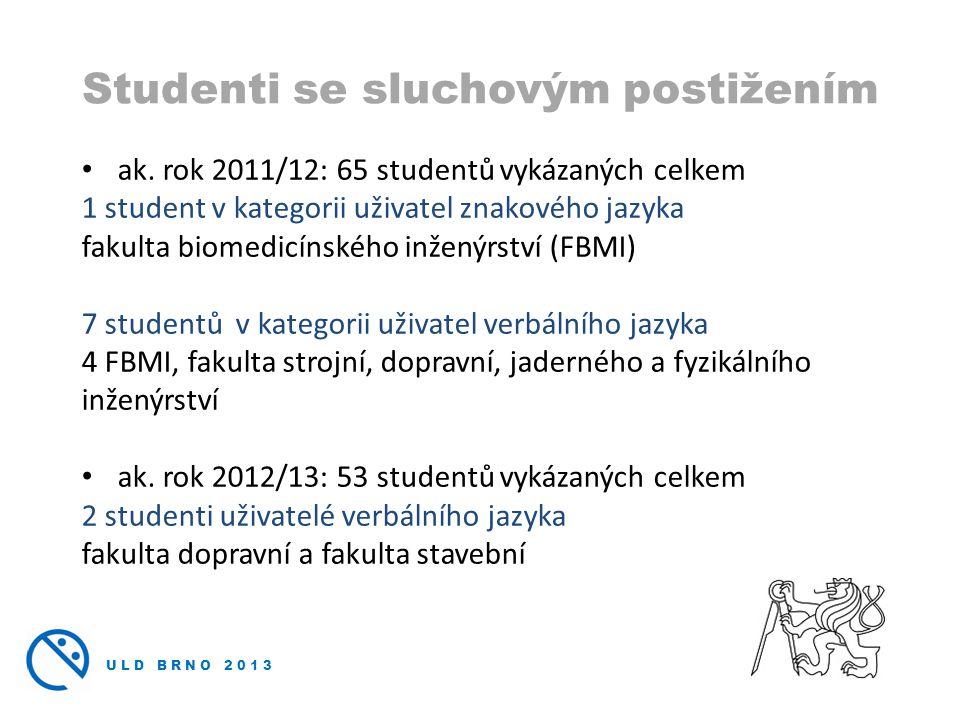 """ULD BRNO 2013 Uchazeči • přihláška ke studiu • diagnostika potřeb • modifikované přijímací řízení Studenti • zápis ke studiu a specifikace služeb • """"Dohoda o poskytování servisních opatření studentovi se specifickými potřebami na ČVUT Evidence studentů"""