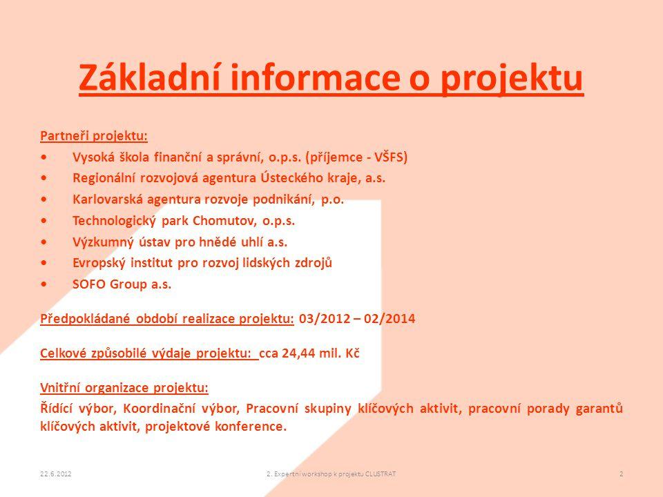 Základní informace o projektu 22.6.20122. Expertní workshop k projektu CLUSTRAT2 Partneři projektu: •Vysoká škola finanční a správní, o.p.s. (příjemce