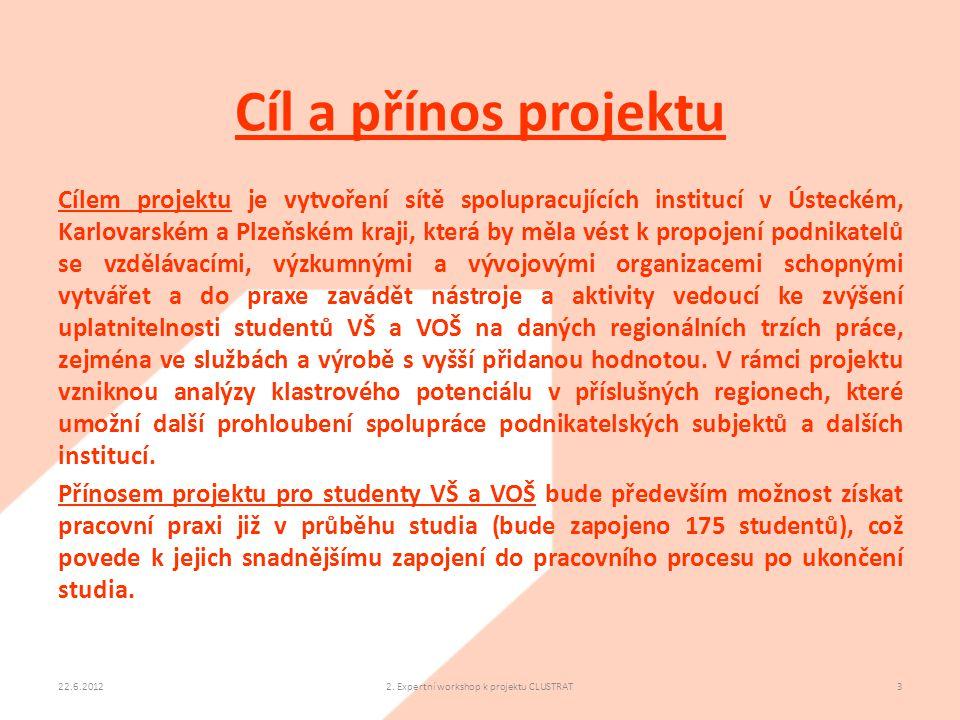 Cíl a přínos projektu 22.6.20122. Expertní workshop k projektu CLUSTRAT3 Cílem projektu je vytvoření sítě spolupracujících institucí v Ústeckém, Karlo
