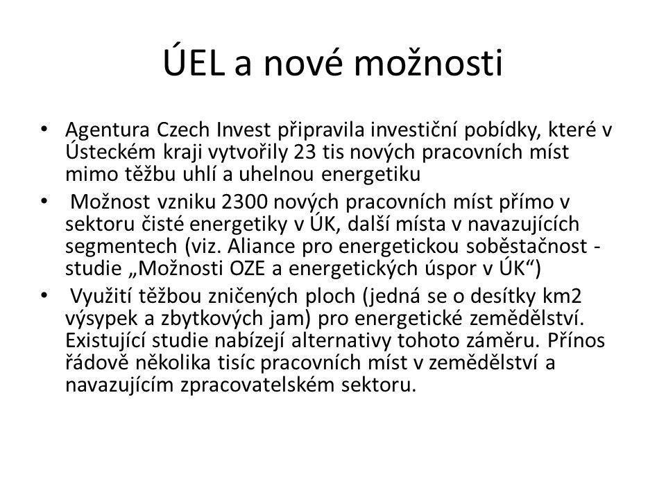 ÚEL a nové možnosti • Agentura Czech Invest připravila investiční pobídky, které v Ústeckém kraji vytvořily 23 tis nových pracovních míst mimo těžbu uhlí a uhelnou energetiku • Možnost vzniku 2300 nových pracovních míst přímo v sektoru čisté energetiky v ÚK, další místa v navazujících segmentech (viz.