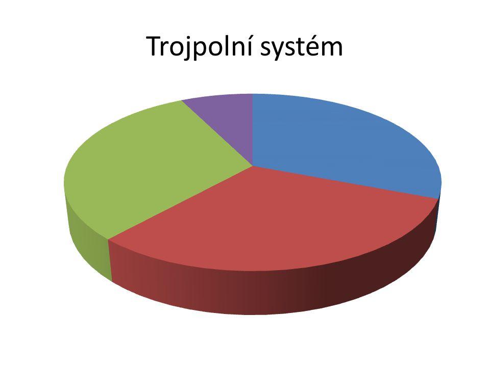 Trojpolní systém