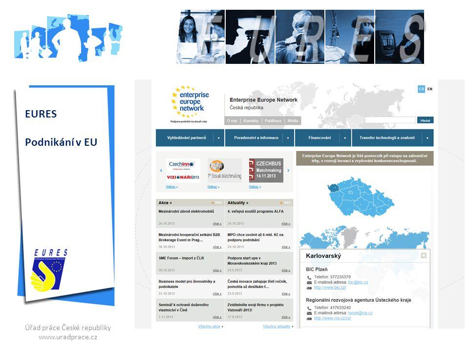 EURES Podnikání v EU
