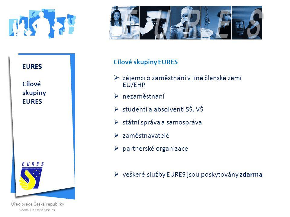 EURES Cílové skupiny EURES  zájemci o zaměstnání v jiné členské zemi EU/EHP  nezaměstnaní  studenti a absolventi SŠ, VŠ  státní správa a samospráv