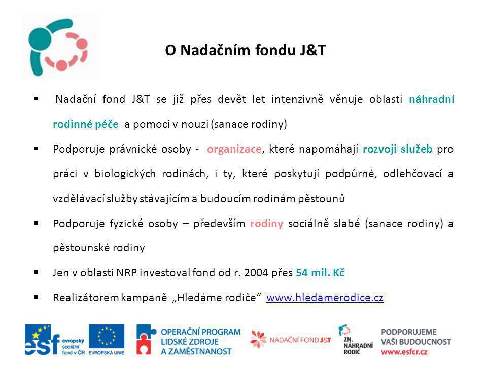 Nadační fond J&T Web: www.nadacnifondjt.cz E-mail: nadacnifondjt@nadacnifondjt.cz tel.