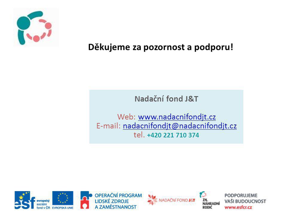 Nadační fond J&T Web: www.nadacnifondjt.cz E-mail: nadacnifondjt@nadacnifondjt.cz tel. +420 221 710 374 www.nadacnifondjt.cznadacnifondjt@nadacnifondj