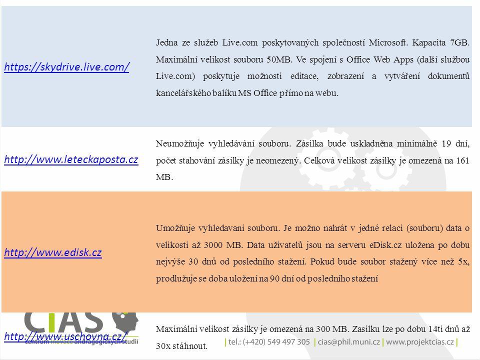 https://skydrive.live.com/ Jedna ze služeb Live.com poskytovaných společností Microsoft. Kapacita 7GB. Maximální velikost souboru 50MB. Ve spojení s O