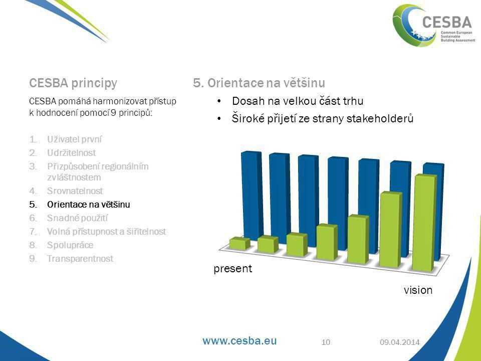 www.cesba.eu CESBA principy 5.
