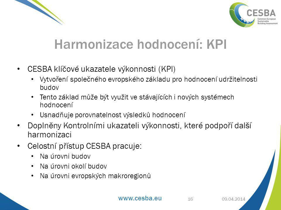 www.cesba.eu • CESBA klíčové ukazatele výkonnosti (KPI) • Vytvoření společného evropského základu pro hodnocení udržitelnosti budov • Tento základ může být využit ve stávajících i nových systémech hodnocení • Usnadňuje porovnatelnost výsledků hodnocení • Doplněny Kontrolními ukazateli výkonnosti, které podpoří další harmonizaci • Celostní přístup CESBA pracuje: • Na úrovni budov • Na úrovni okolí budov • Na úrovni evropských makroregionů 09.04.2014 Harmonizace hodnocení: KPI 16