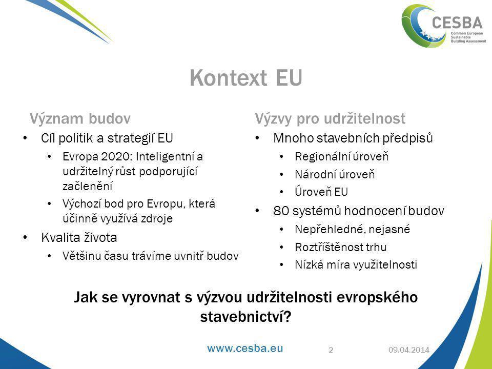 www.cesba.eu Kontext EU Význam budov • Cíl politik a strategií EU • Evropa 2020: Inteligentní a udržitelný růst podporující začlenění • Výchozí bod pro Evropu, která účinně využívá zdroje • Kvalita života • Většinu času trávíme uvnitř budov Výzvy pro udržitelnost • Mnoho stavebních předpisů • Regionální úroveň • Národní úroveň • Úroveň EU • 80 systémů hodnocení budov • Nepřehledné, nejasné • Roztříštěnost trhu • Nízká míra využitelnosti 09.04.2014 Jak se vyrovnat s výzvou udržitelnosti evropského stavebnictví.