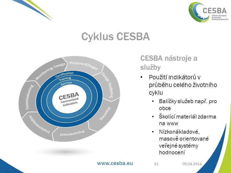 www.cesba.eu CESBA nástroje a služby • Použití indikátorů v průběhu celého životního cyklu • Balíčky služeb např.