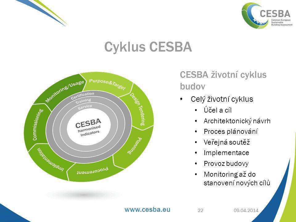 www.cesba.eu CESBA životní cyklus budov • Celý životní cyklus • Účel a cíl • Architektonický návrh • Proces plánování • Veřejná soutěž • Implementace • Provoz budovy • Monitoring až do stanovení nových cílů 09.04.2014 Cyklus CESBA 22