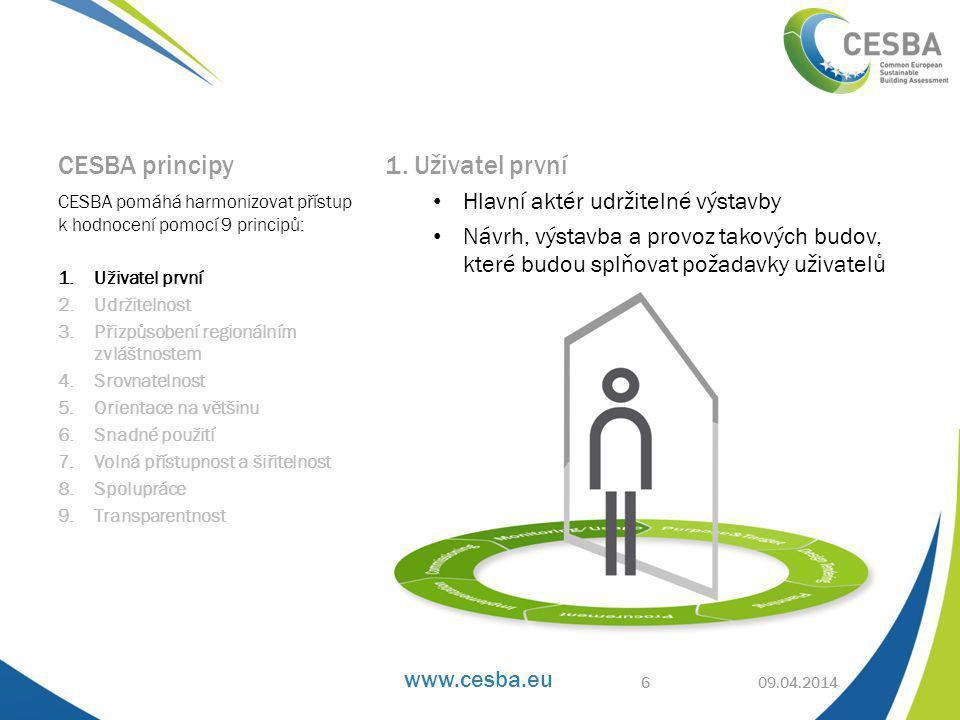 www.cesba.eu • Založena na klíčových a kontrolních ukazatelích výkonnosti • Přizpůsobitelná pro různé regiony • Využívaná jako: • zásady pro sladění existujících hodnotících nástrojů • výzkumný nástroj nad rámec regionálních standardů, který umožňuje výměnu a srovnávání poznatků • vhodný výchozí a snadno aplikovatelný nástroj pro regiony, které nemají vlastní nástroje 09.04.2014 Metoda CESBA 17