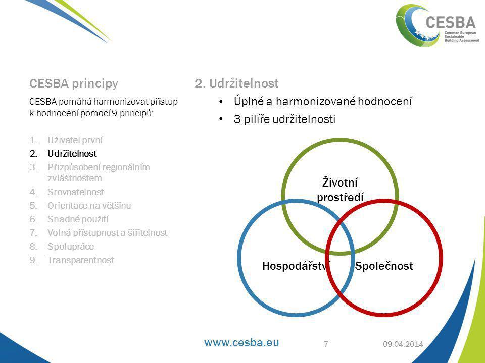 www.cesba.eu • Vytvoření společného přístupu k hodnocení udržitelnosti budov • Razítko CESBA stvrzuje: • Soulad daného systému hodnocení s cíli a principy CESBA • Zahrnutí indikátorů CESBA do hodnotícího nástroje • Uvedení charakteristických znaků budovy na certifikátu nebo značce 09.04.2014 Razítko CESBA pro harmonizaci 18