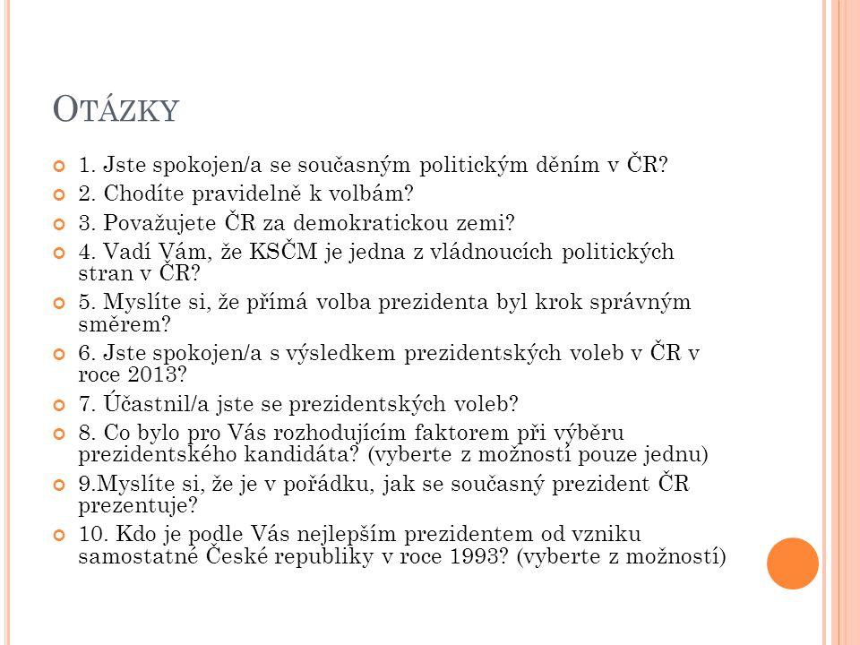O TÁZKY 1.Jste spokojen/a se současným politickým děním v ČR.