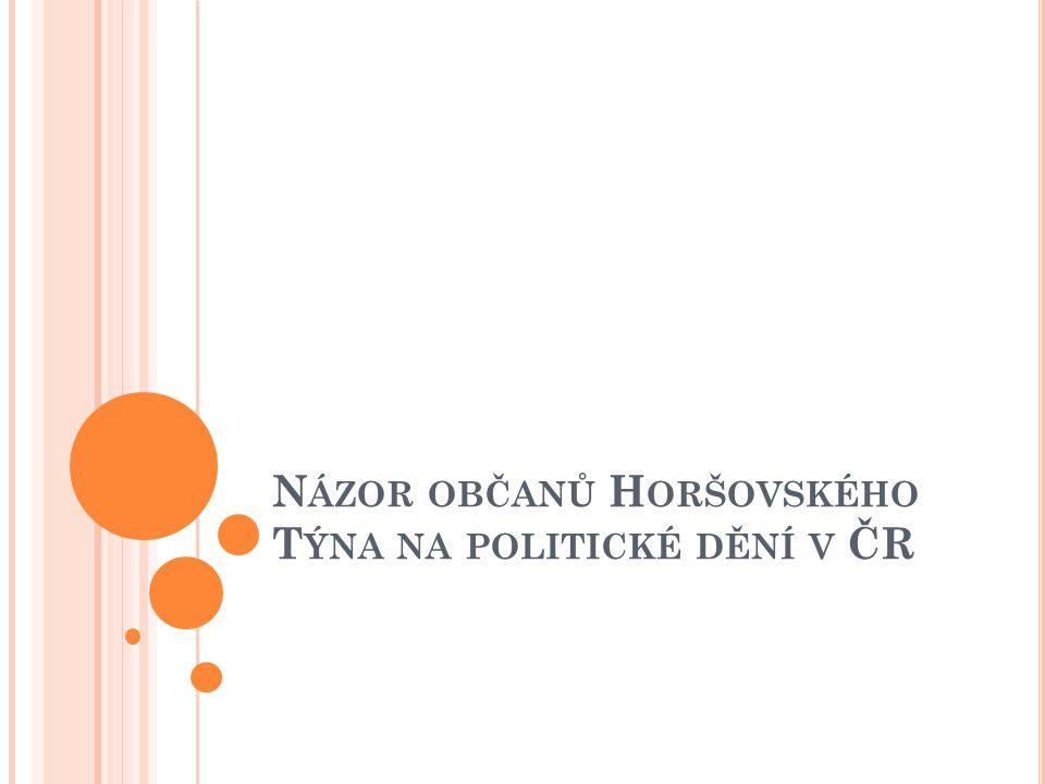 N ÁZOR OBČANŮ H ORŠOVSKÉHO T ÝNA NA POLITICKÉ DĚNÍ V ČR