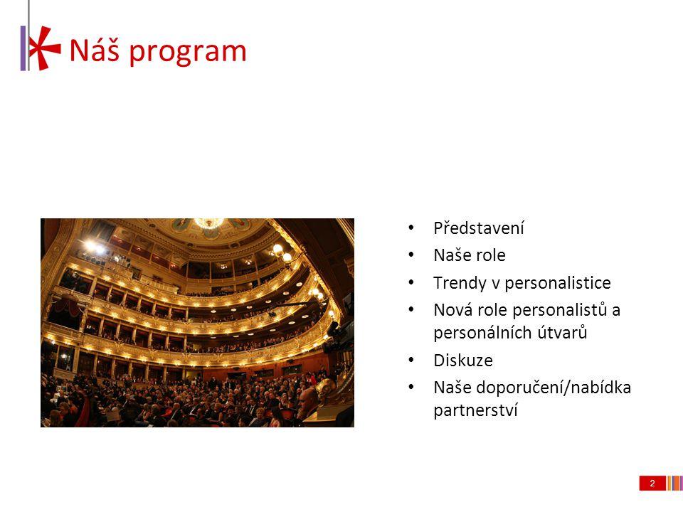 2 Náš program • Představení • Naše role • Trendy v personalistice • Nová role personalistů a personálních útvarů • Diskuze • Naše doporučení/nabídka p