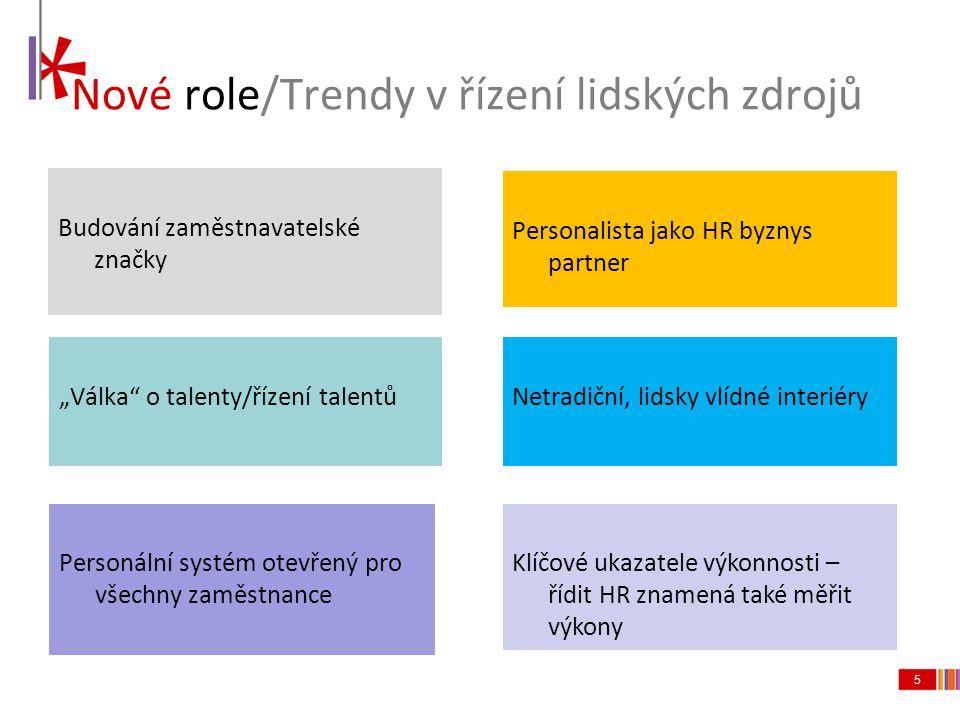 """5 Nové role/Trendy v řízení lidských zdrojů Budování zaměstnavatelské značky """"Válka"""" o talenty/řízení talentů Personální systém otevřený pro všechny z"""