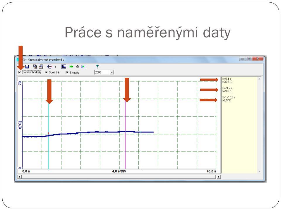Práce s naměřenými daty