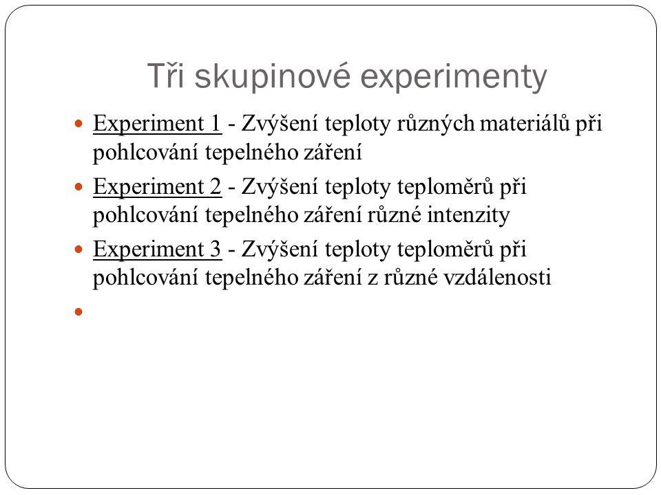 Tři skupinové experimenty  Experiment 1 - Zvýšení teploty různých materiálů při pohlcování tepelného záření  Experiment 2 - Zvýšení teploty teploměr