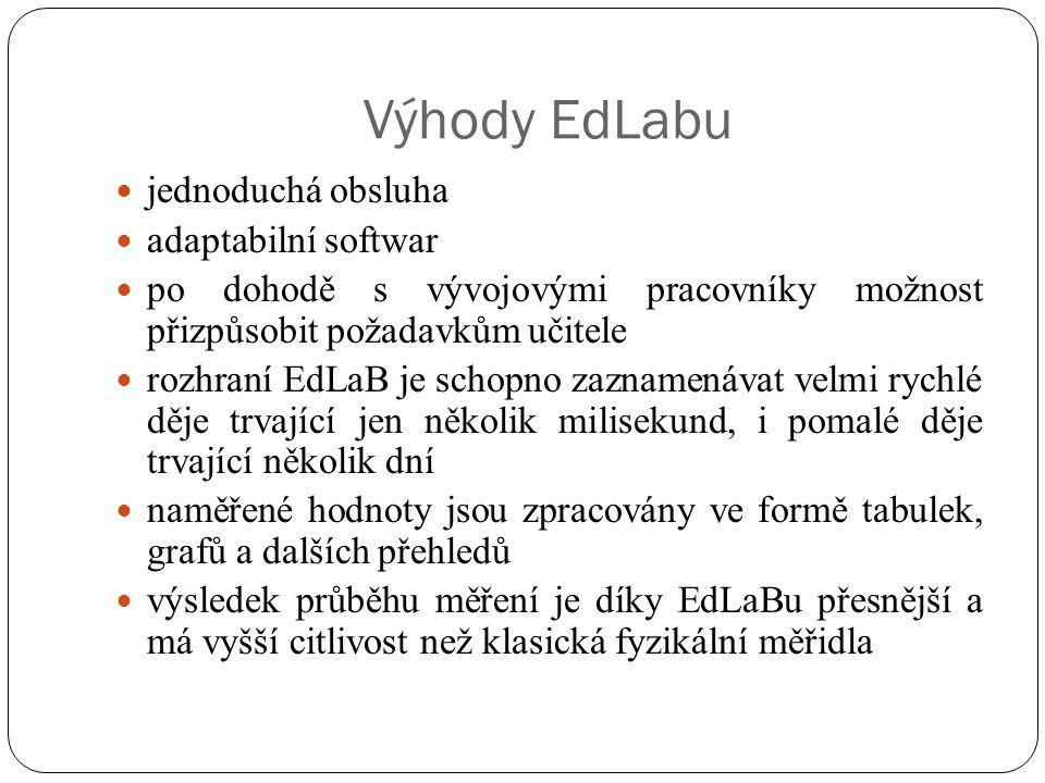 Výhody EdLabu  jednoduchá obsluha  adaptabilní softwar  po dohodě s vývojovými pracovníky možnost přizpůsobit požadavkům učitele  rozhraní EdLaB j