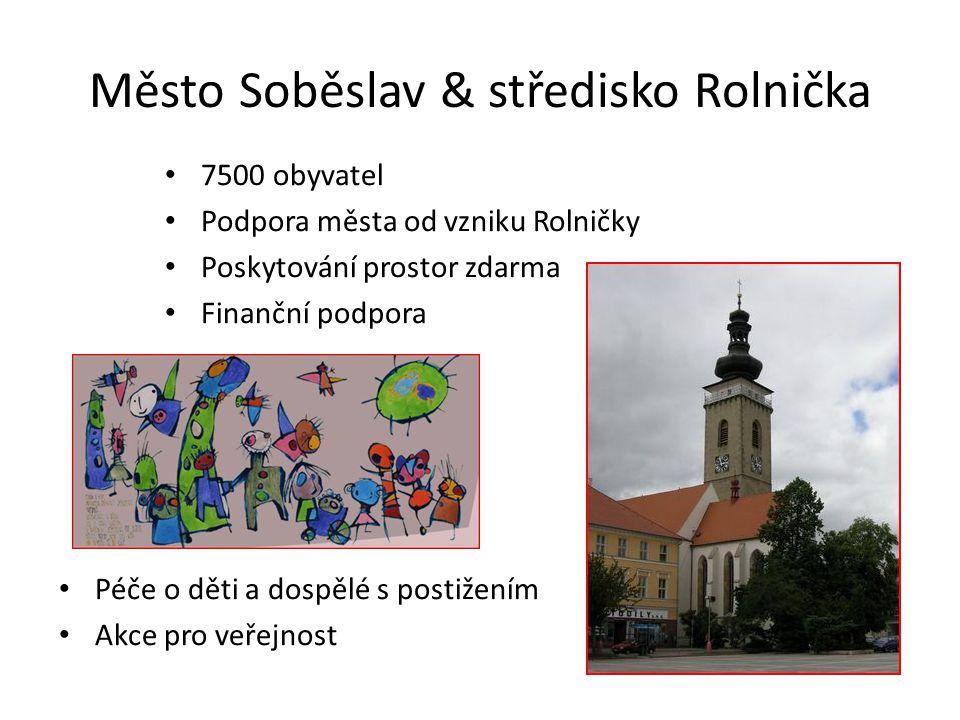 Město Soběslav & středisko Rolnička • 7500 obyvatel • Podpora města od vzniku Rolničky • Poskytování prostor zdarma • Finanční podpora • Péče o děti a dospělé s postižením • Akce pro veřejnost