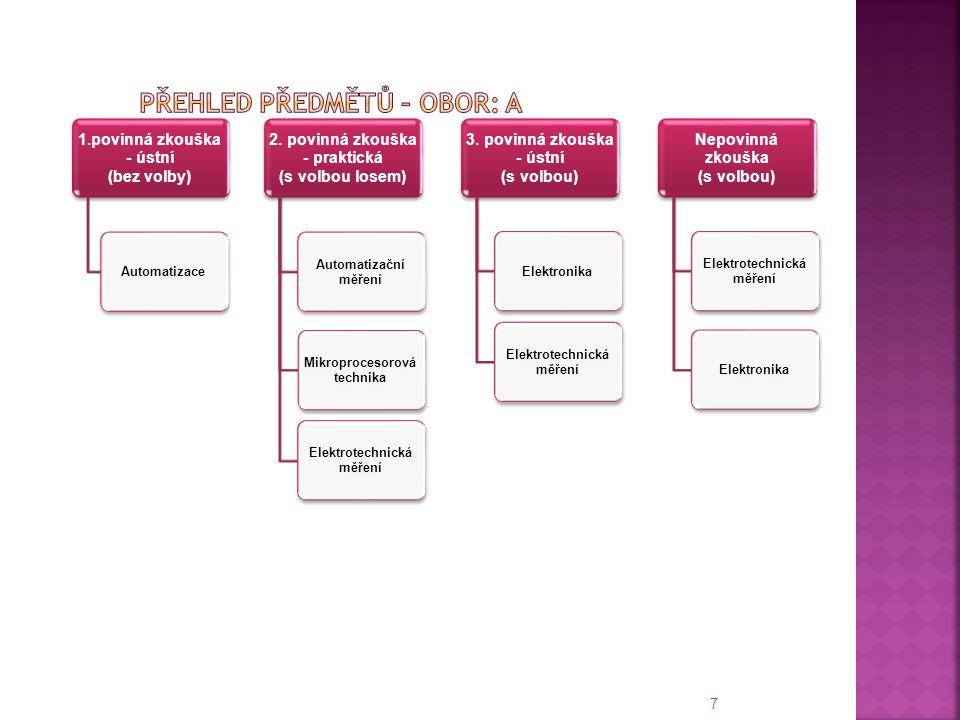 7 1.povinná zkouška - ústní (bez volby) Automatizace 2. povinná zkouška - praktická (s volbou losem) Automatizační měření Mikroprocesorová technika El