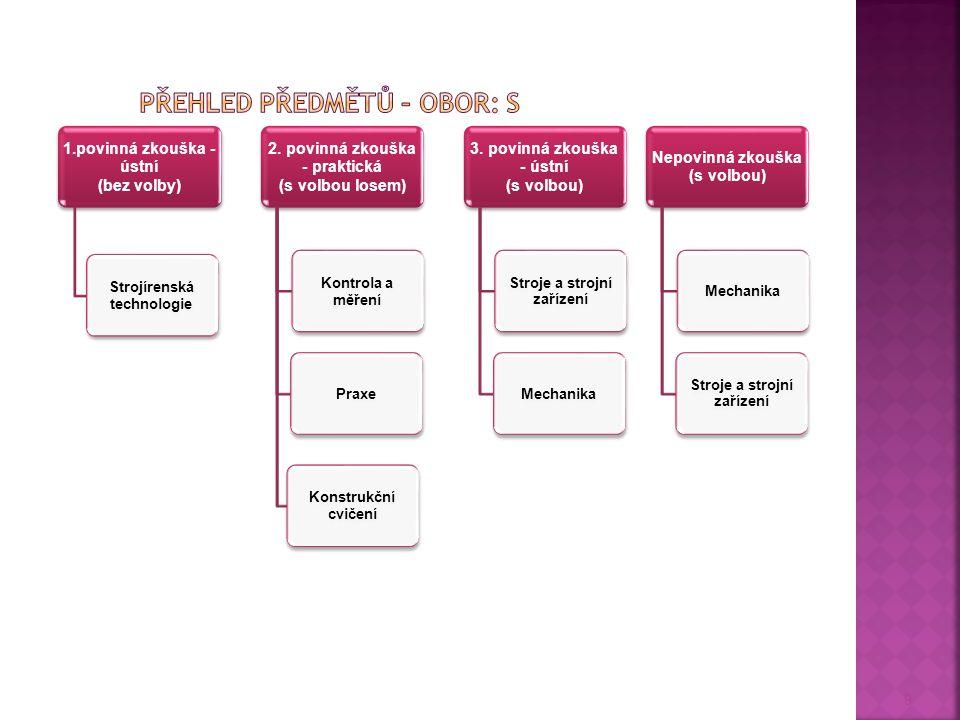 9 1.povinná zkouška - ústní (bez volby) Strojírenská technologie 2. povinná zkouška - praktická (s volbou losem) Kontrola a měření Praxe Konstrukční c