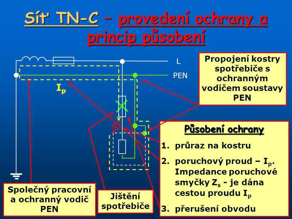Síť TN-C – provedení ochrany a princip působení IpIp Působení ochrany 1.průraz na kostru 2.poruchový proud – I p.