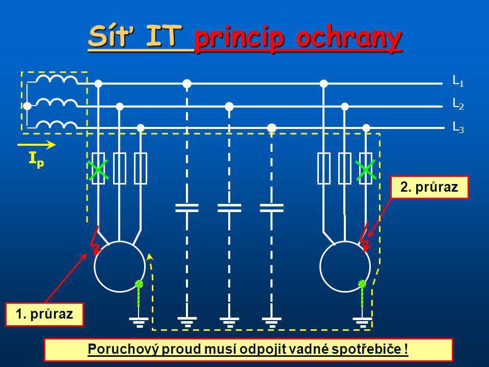 Síť IT princip ochrany L1L1 L3L3 L2L2 1.