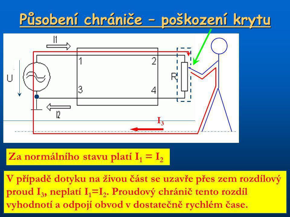 Působení chrániče – poškození krytu Za normálního stavu platí I 1 = I 2 V případě dotyku na živou část se uzavře přes zem rozdílový proud I 3, neplatí I 1 =I 2.