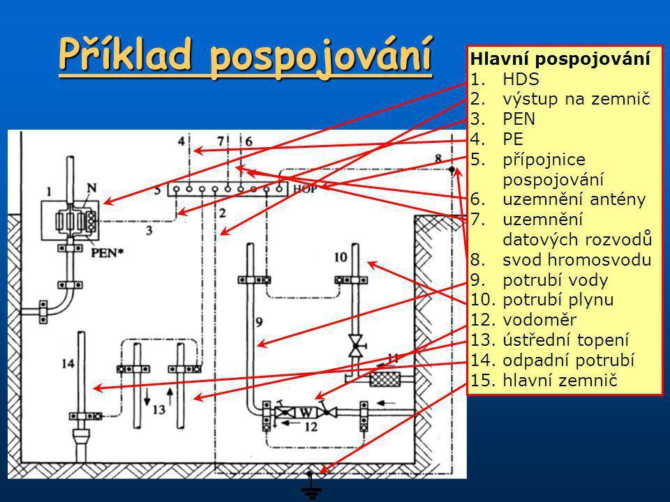 Příklad pospojování Hlavní pospojování 1.HDS 2.výstup na zemnič 3.PEN 4.PE 5.přípojnice pospojování 6.uzemnění antény 7.uzemnění datových rozvodů 8.svod hromosvodu 9.potrubí vody 10.potrubí plynu 12.vodoměr 13.ústřední topení 14.odpadní potrubí 15.hlavní zemnič