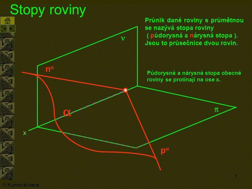 1 Průnik dané roviny s průmětnou se nazývá stopa roviny ( půdorysná a nárysná stopa ). Jsou to průsečnice dvou rovin. pp nn   Stopy roviny  Půd