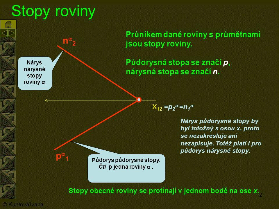 2 Stopy roviny Stopy obecné roviny se protínají v jednom bodě na ose x. p1p1 n2n2 =p 2  =n 1  Průnikem dané roviny s průmětnami jsou stopy rovi