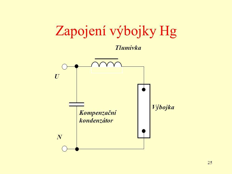 25 Zapojení výbojky Hg Tlumivka Výbojka Kompenzační kondenzátor U N