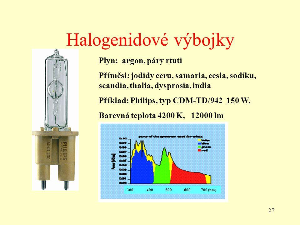 27 Halogenidové výbojky Plyn: argon, páry rtuti Příměsi: jodidy ceru, samaria, cesia, sodíku, scandia, thalia, dysprosia, india Příklad: Philips, typ CDM-TD/942 150 W, Barevná teplota 4200 K, 12000 lm 300 400 500 600 700 (nm)