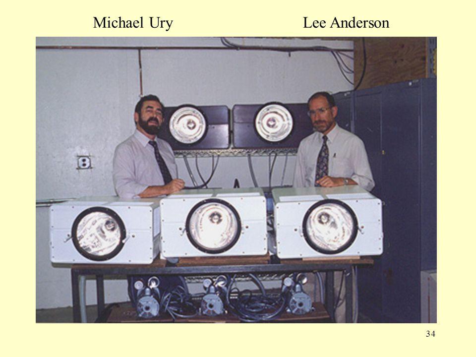 34 Michael UryLee Anderson