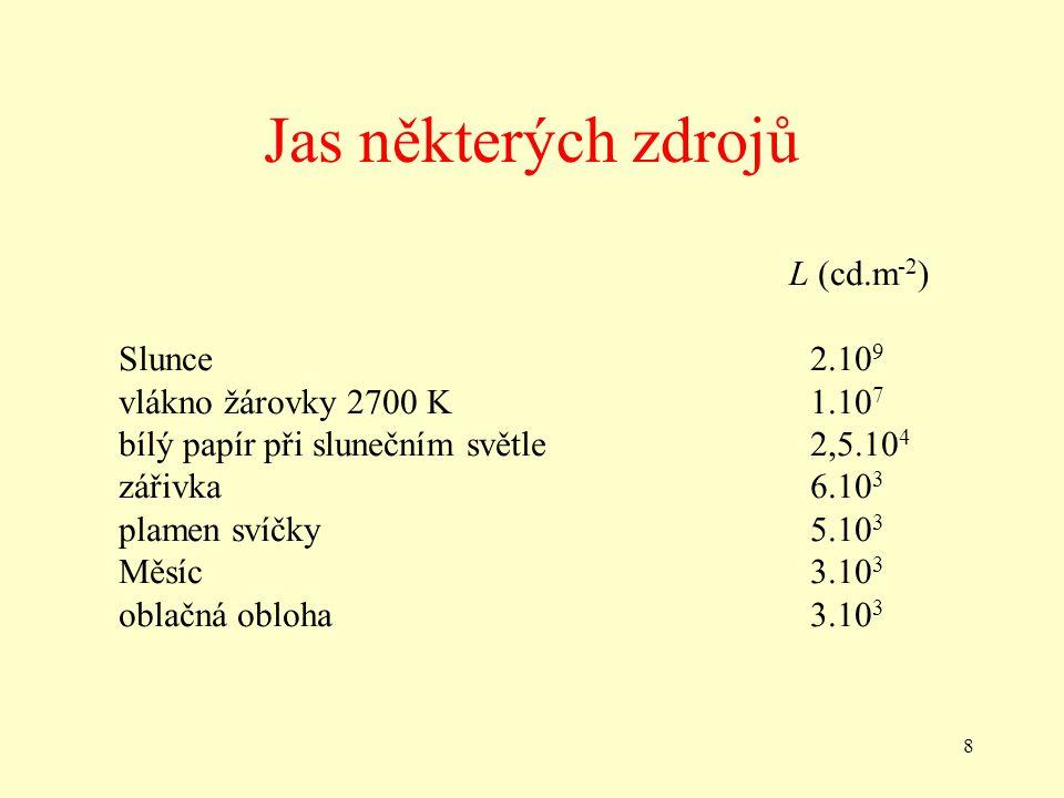 29 Sodíkové vysokotlaké výbojky relativní intenzita  (nm) 400500600 700 0,5 1,0 Výhoda 130 lm/W Účinnost 50 % Nevýhoda Převaha žluté barvy
