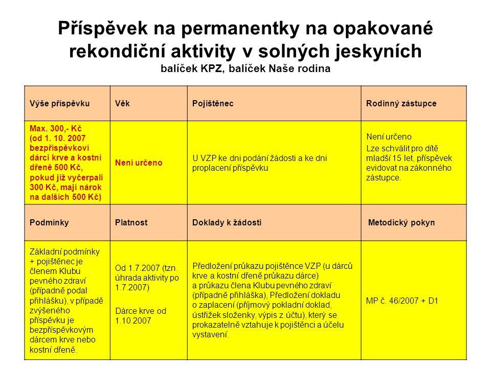 10 Příspěvek na permanentky na opakované rekondiční aktivity v solných jeskyních balíček KPZ, balíček Naše rodina Výše příspěvkuVěkPojištěnecRodinný z
