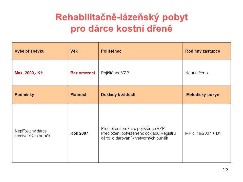 23 Rehabilitačně-lázeňský pobyt pro dárce kostní dřeně Výše příspěvkuVěkPojištěnecRodinný zástupce Max. 2000,- KčBez omezeníPojištěnec VZPNení určeno