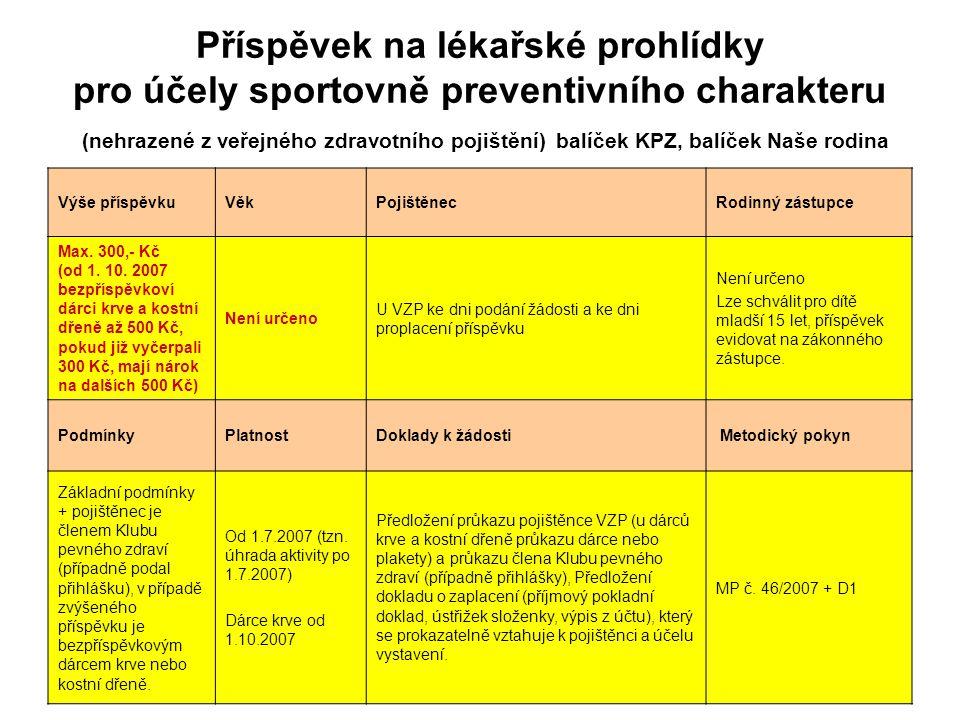 7 Příspěvek na lékařské prohlídky pro účely sportovně preventivního charakteru (nehrazené z veřejného zdravotního pojištění) balíček KPZ, balíček Naše