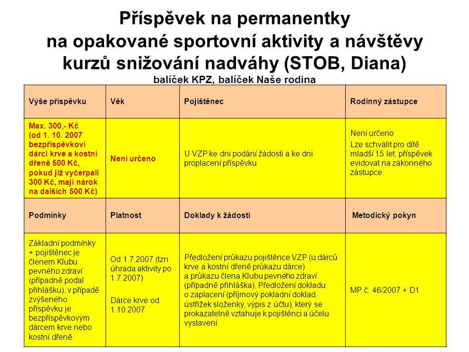 10 Příspěvek na permanentky na opakované rekondiční aktivity v solných jeskyních balíček KPZ, balíček Naše rodina Výše příspěvkuVěkPojištěnecRodinný zástupce Max.
