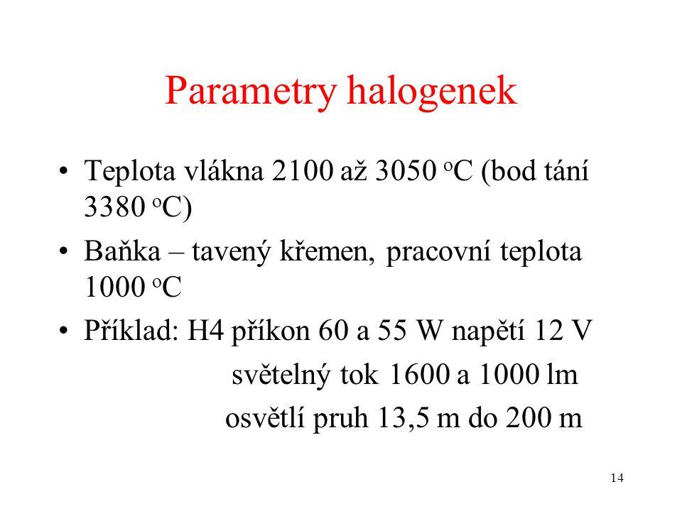 14 Parametry halogenek •Teplota vlákna 2100 až 3050 o C (bod tání 3380 o C) •Baňka – tavený křemen, pracovní teplota 1000 o C •Příklad: H4 příkon 60 a