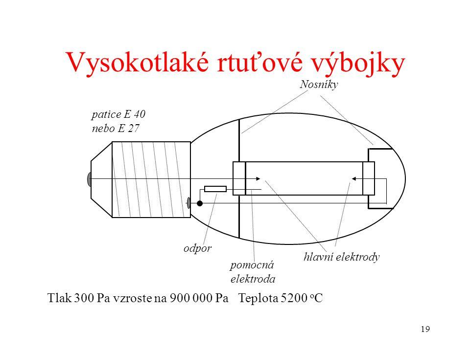 19 Vysokotlaké rtuťové výbojky patice E 40 nebo E 27 Nosníky odpor pomocná elektroda hlavní elektrody Tlak 300 Pa vzroste na 900 000 Pa Teplota 5200 o