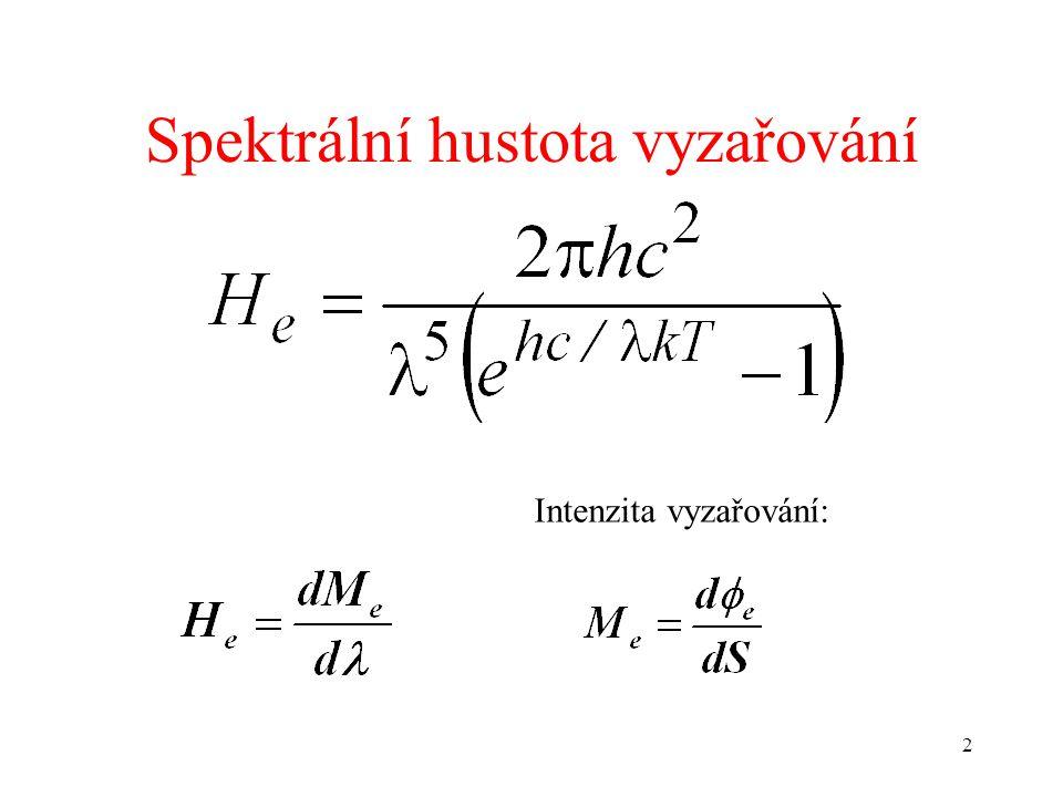 2 Spektrální hustota vyzařování Intenzita vyzařování: