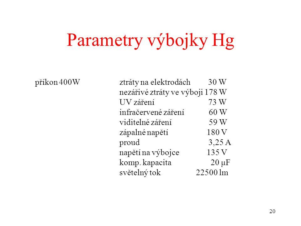 20 Parametry výbojky Hg příkon 400W ztráty na elektrodách 30 W nezářivé ztráty ve výboji 178 W UV záření 73 W infračervené záření 60 W viditelné zářen