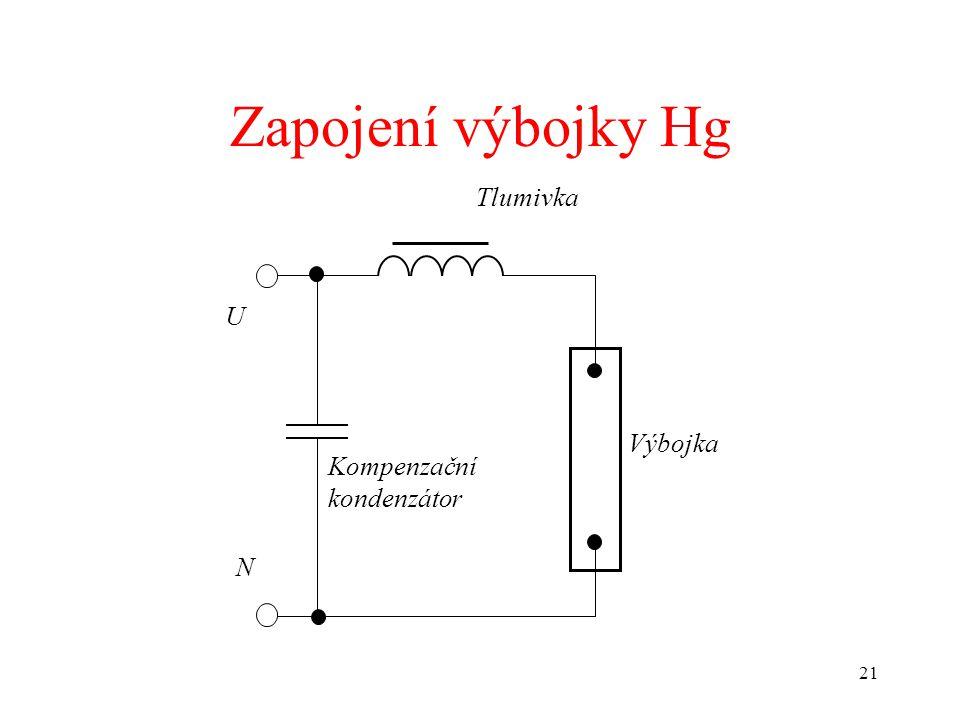 21 Zapojení výbojky Hg Tlumivka Výbojka Kompenzační kondenzátor U N